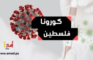 وزارة الصحة: تسجيل 255 إصابة جديدة بفيروس كورونا في فلسطين
