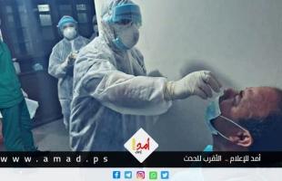 """صحة حماس: 9 وفيات و(398) إصابة بـ""""كورونا"""" في قطاع غزة خلال 24 ساعة"""