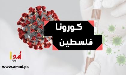"""الصحة الفلسطينية تسجل 28 حالة وفاة و1618 إصابة جديدة بفيروس """"كورونا"""""""